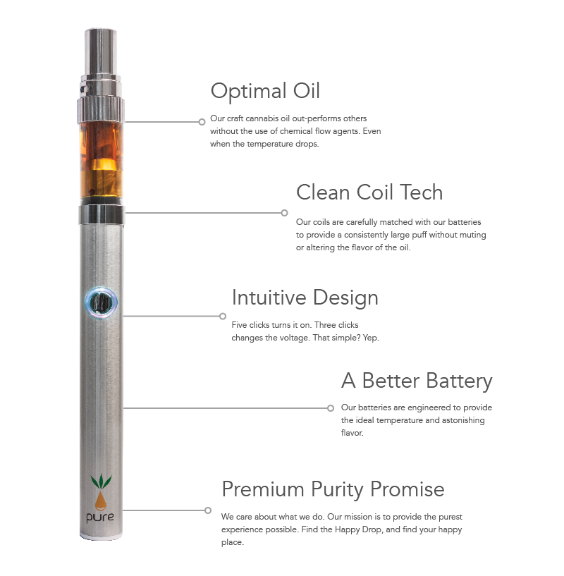 Atomizer High Desert Pure